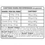 PURINA BENEFUL PERRO ADULTO ORIGINAL CARNE recomend