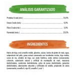 PURINA BENEFUL SNACK PERRO BAKED DELIGHTS analisis